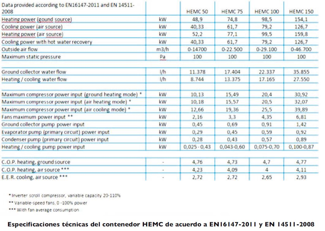 Especificaiones-HEMC