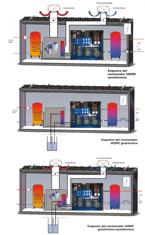 High Eficiency Military Container - Esquemas