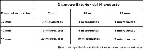 tabla3-microzanjas