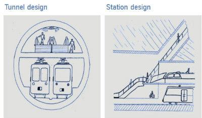 StationTunnelDesign