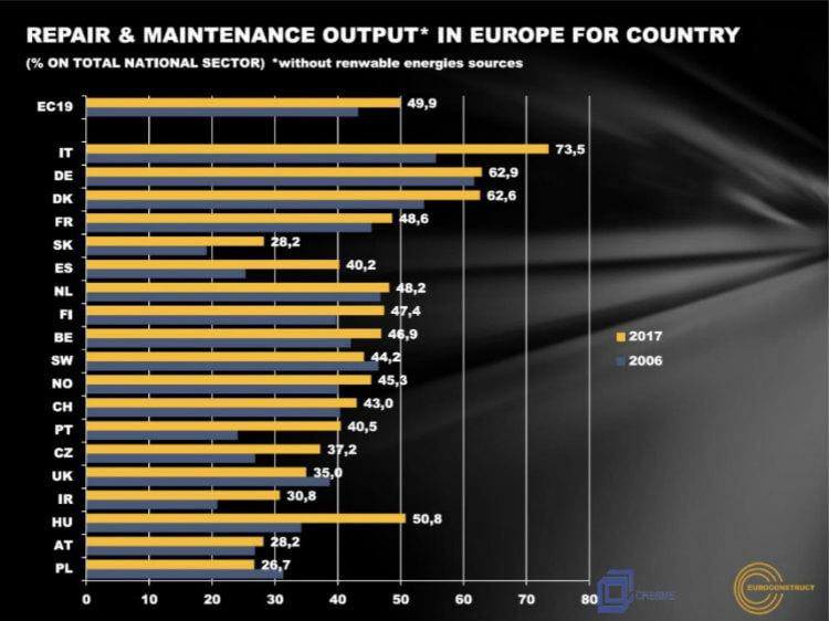 SATE: el sistema de aislamiento líder en EUROPA