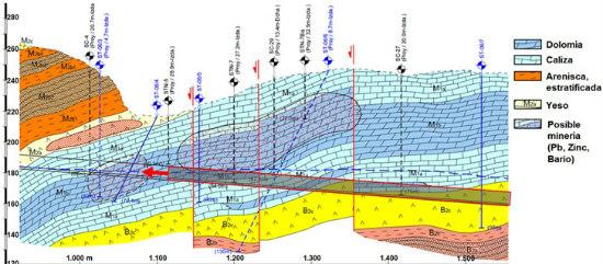 Excavación libre de riesgos con el sistema de predicción sísmica TSP-303. Obra de los túneles de conexión de la variante de Vallirana