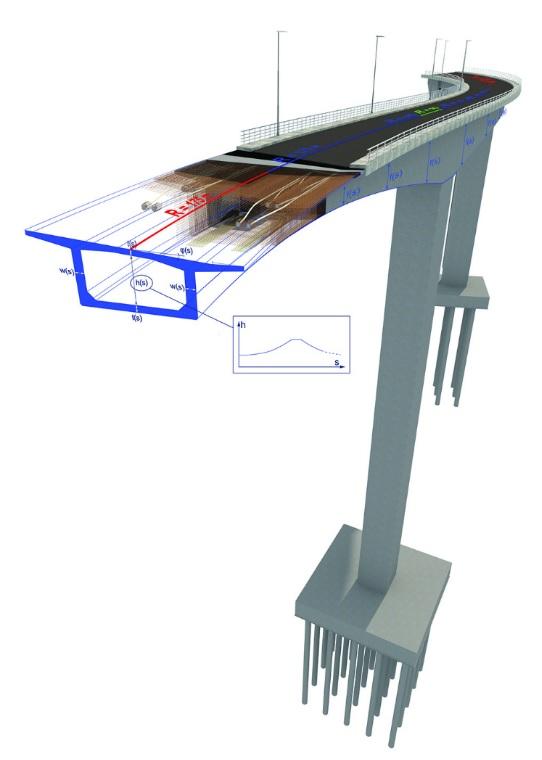 Allplan Bridge: una solución BIM única para el modelado paramétrico de puentes