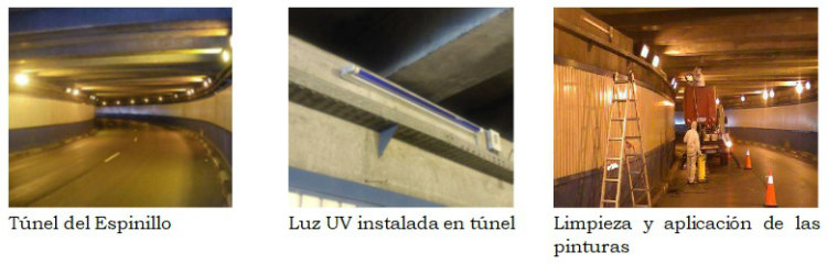 Pinturas fotocatalíticas. Descontaminación y limpieza de túneles