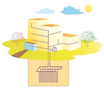 Esquema de instalación geotérmica