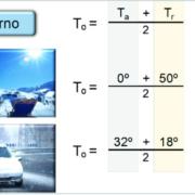 Climatización radiante. Invierno