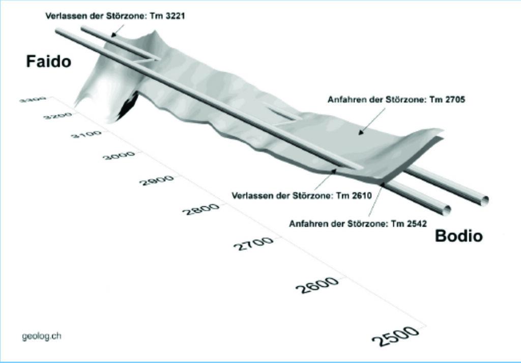 El túnel base de San Gotardo: Encuadre Geológico-Geotécnico (3 de 6)