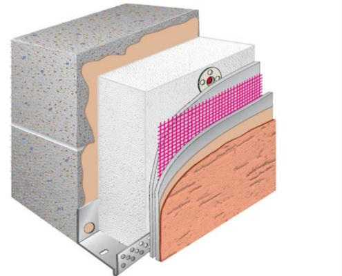 Descripción del sistema SATE. Aislamiento térmico por el exterior
