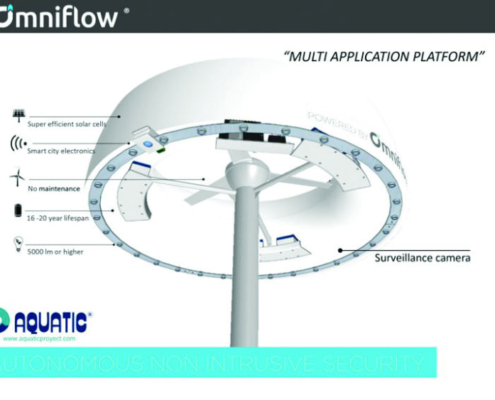 Aquatic adquiere los derechos comerciales en exclusiva para toda España de los equipos Omniflow y Omniled