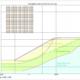 Estabilización de taludes a través de drenes californianos