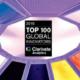 Saint-Gobain en el ranking TOP 100 GLOBAL INNOVATORS