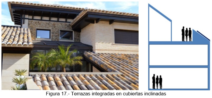 Nueva arquitectura con cubiertas ventiladas de teja for Remate de terrazas