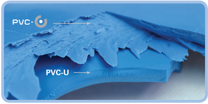 Impacto ambiental de las Tuberías de PVC Orientado TOM