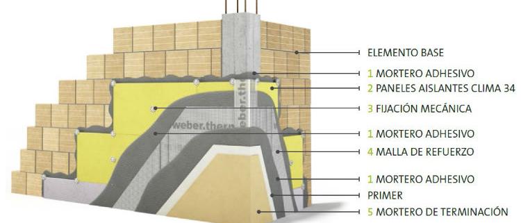 Clima 34, nuevo panel de Isover para sistemas SATE