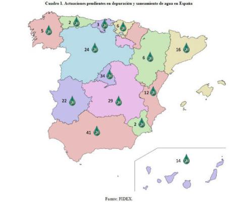 Jornada en FIDEX: ¿Cómo encauzar el problema del agua en España?
