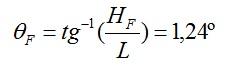 Óptica elemental. Señalización horizontal: Microesferas de vidrio (Segunda parte)