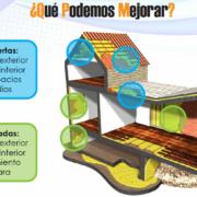 Convenio de colaboración entre AISLA y el COAA de Aragón