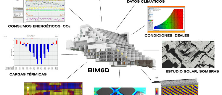 BIM6D - La sexta dimensión del BIM: BIM aplicado a la eficiencia energética