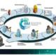 Valero es el primer fabricante de EPS en generar sus productos para BIM