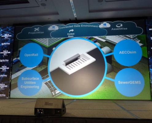 Nuevos servicios en la nube de ProjectWise CONNECT Edition impulsados por Microsoft Azure