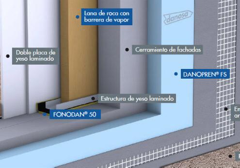 El aislamiento térmico por el exterior reduciría en dos tercios las pérdidas de energía