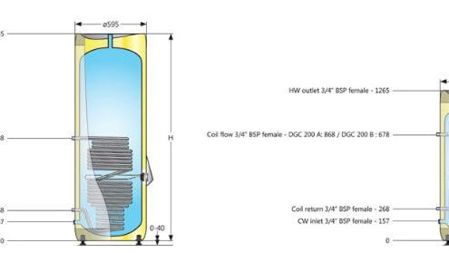 Panasonic presenta el nuevo depósito de ACS de alta eficiencia