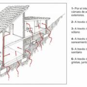 Cómo acabar con el gas radón que entra en las viviendas