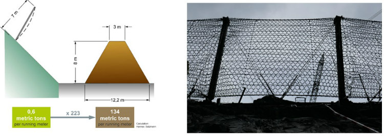 Últimas novedades en la tecnología demodelación dedesprendimientos de rocas ydesistemas de protección certificados
