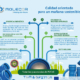 TOM y ecoFITTOM, calidad orientada para un mañana sostenible