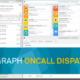 Hexagon SI presenta Intergraph OnCall, su nueva generación de sistemas de mando y control en la nube