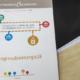 Resumen del Congreso de Bioenergía 2018, celebrado en Cuenca