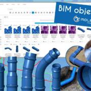 Nuevos objetos BIM de Molecor para la realización de proyectos