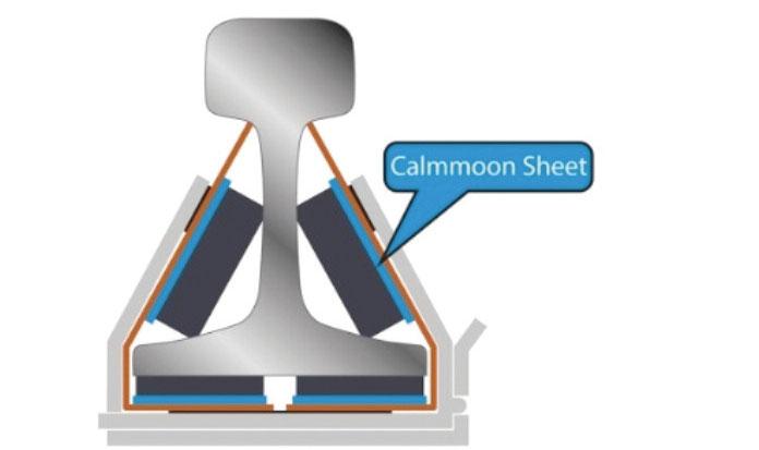 Protección acústica del alma del carril Calmmoon Rail - 3