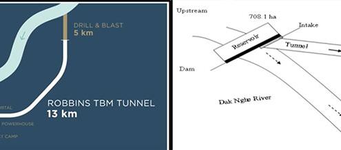 Estudio y simulación 3D mediante MEF del Túnel de Thuong Kon Tum