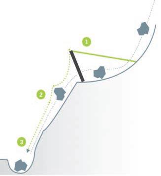 Fundamentos para dimensionamiento de sistemas atenuadores - 1