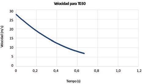 Fundamentos para dimensionamiento de sistemas atenuadores - 11