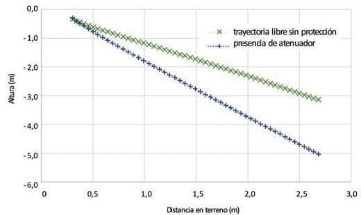 Fundamentos para dimensionamiento de sistemas atenuadores - 12