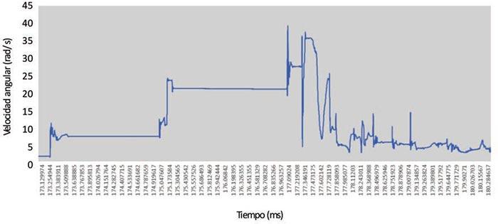 Fundamentos para dimensionamiento de sistemas atenuadores - 15