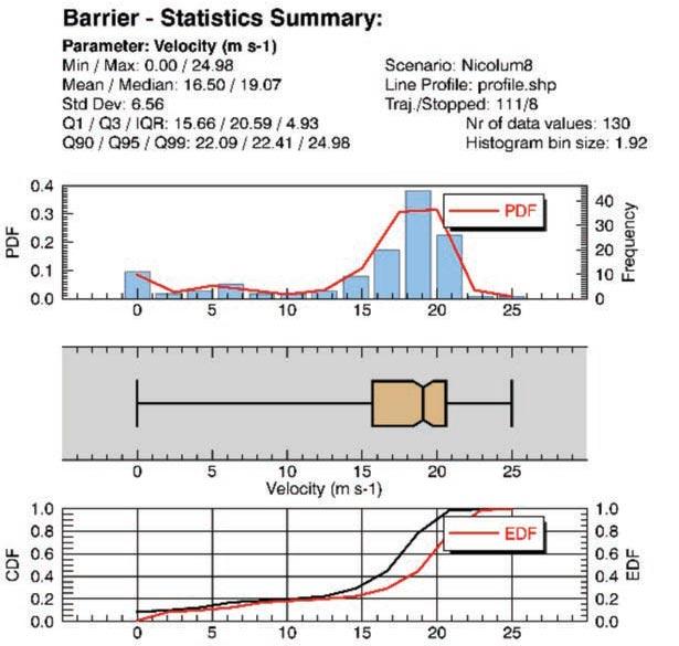 Fundamentos para dimensionamiento de sistemas atenuadores - 7