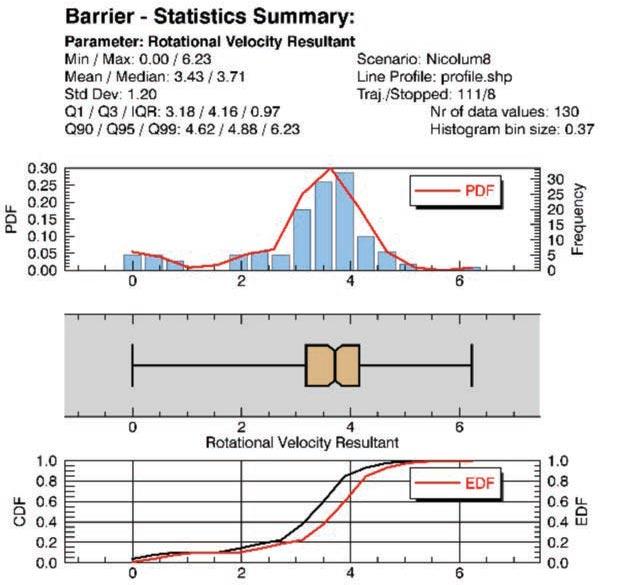 Fundamentos para dimensionamiento de sistemas atenuadores - 8