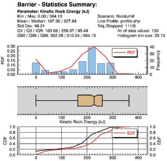 Fundamentos para dimensionamiento de sistemas atenuadores - 9