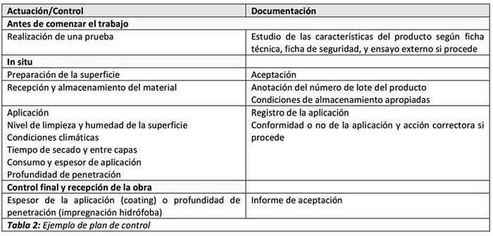 Requisitos de los revestimientos protectores en estructuras de hormigón - tabla 2
