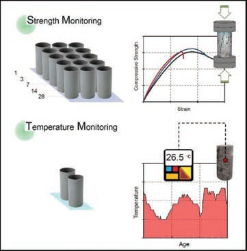 Determinación de la resistencia del hormigón en tiempo real - 5