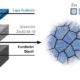 Investigación en revestimientos exteriores en tuberías de fundición dúctil