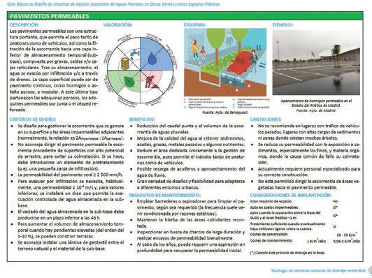 Ciudades esponja: soluciones con prefabricados de hormigón Fig.2u-81-ciudades-esponja-fig9