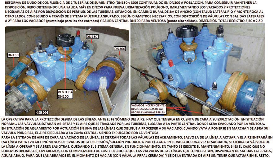 Aplicación de válvulas agrupadas en redes de agua - Fig 15