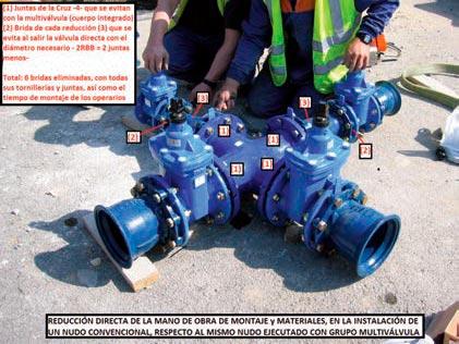 Aplicación de válvulas agrupadas en redes de agua - Fig 18