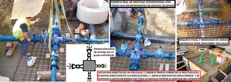 Aplicación de válvulas agrupadas en redes de agua - Fig 19