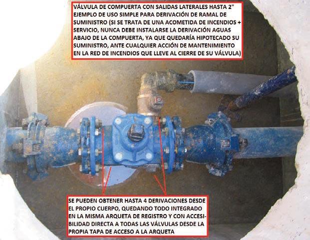 Aplicación de válvulas agrupadas en redes de agua - Fig 2