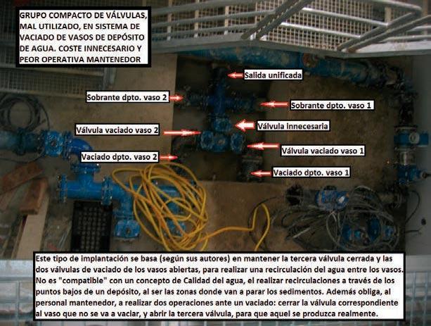Aplicación de válvulas agrupadas en redes de agua - Fig 21a